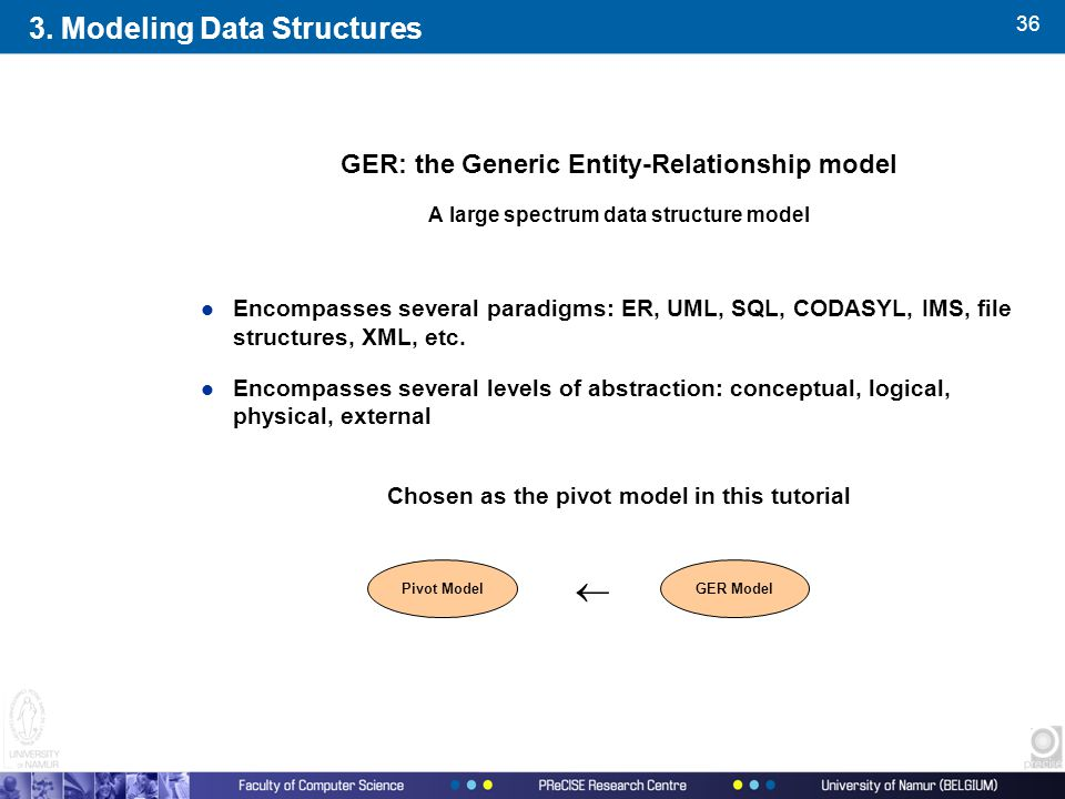 36 GER: the Generic Entity-Relationship model A large spectrum data structure model l Encompasses several paradigms: ER, UML, SQL, CODASYL, IMS, file structures, XML, etc.