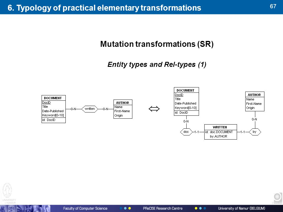 67 Mutation transformations (SR) Entity types and Rel-types (1)  6.