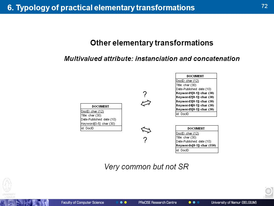 72 Other elementary transformations Multivalued attribute: instanciation and concatenation   .
