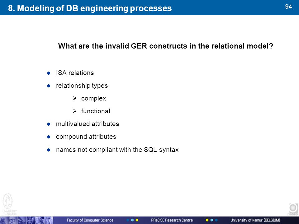94 What are the invalid GER constructs in the relational model.