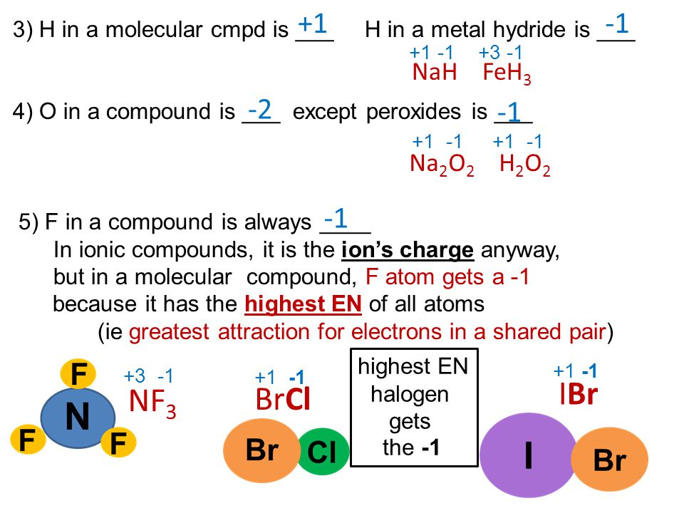 3) H in a molecular cmpd is ___ H in a metal hydride is ___ 4) O in a compound is ___ except peroxides is ___ 5) F in a compound is always ____ In ion