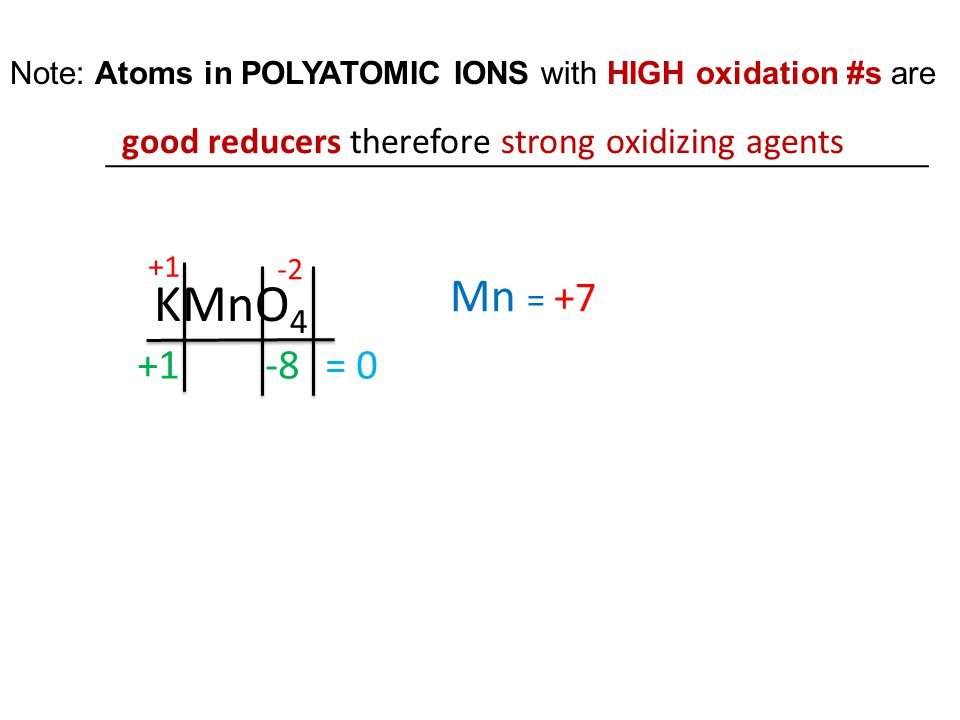 Note: Atoms in POLYATOMIC IONS with HIGH oxidation #s are ______________________________________________ good reducers therefore strong oxidizing agen