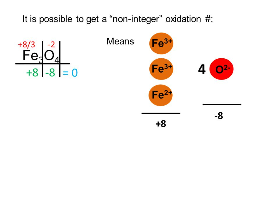 "It is possible to get a ""non-integer"" oxidation #: Means Fe 3 O 4 +8 4 -8 = 0= 0 -2 -8+8 +8/3"