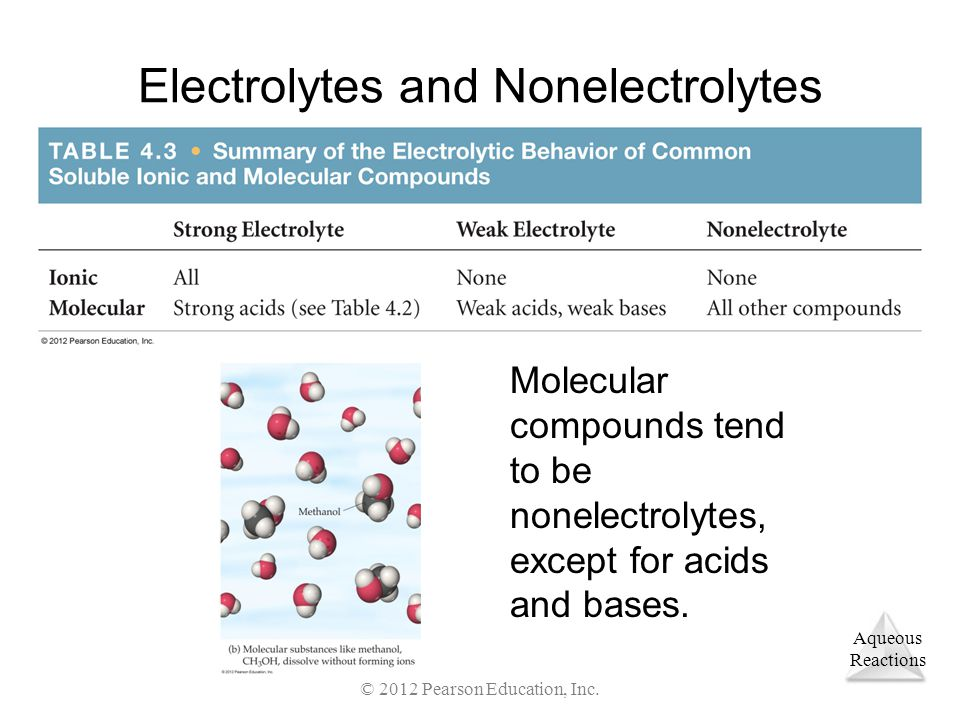 Aqueous Reactions © 2012 Pearson Education, Inc. Electrolytes and Nonelectrolytes Molecular compounds tend to be nonelectrolytes, except for acids and