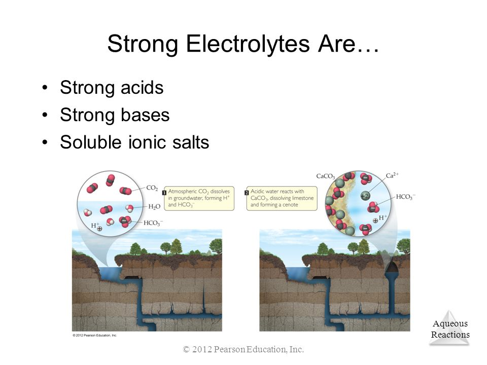 Aqueous Reactions © 2012 Pearson Education, Inc. Strong Electrolytes Are… Strong acids Strong bases Soluble ionic salts