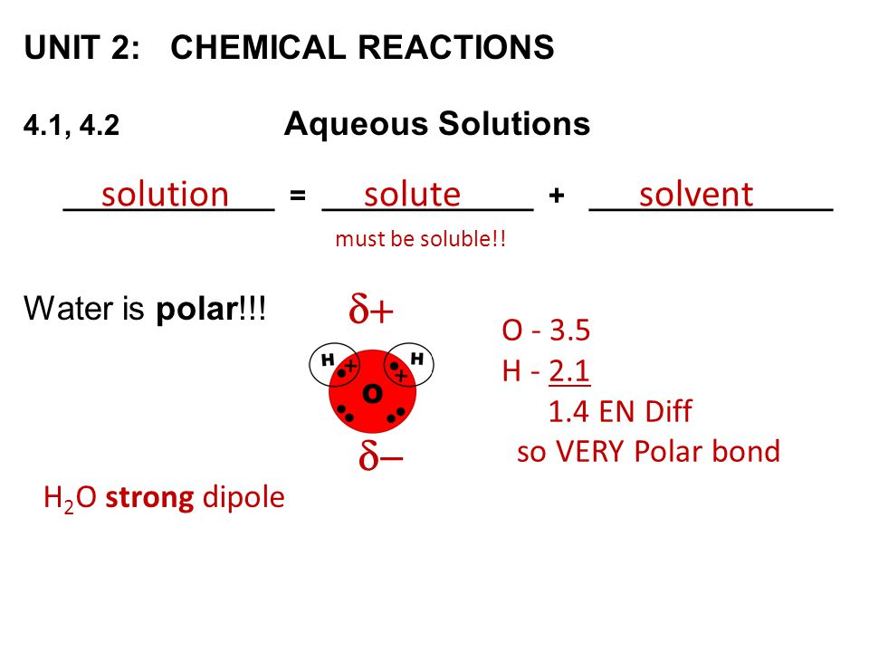 SOLUBILITY RULES Any COMPOUNDS containing these ions are SOLUBLE: CLAAAN .