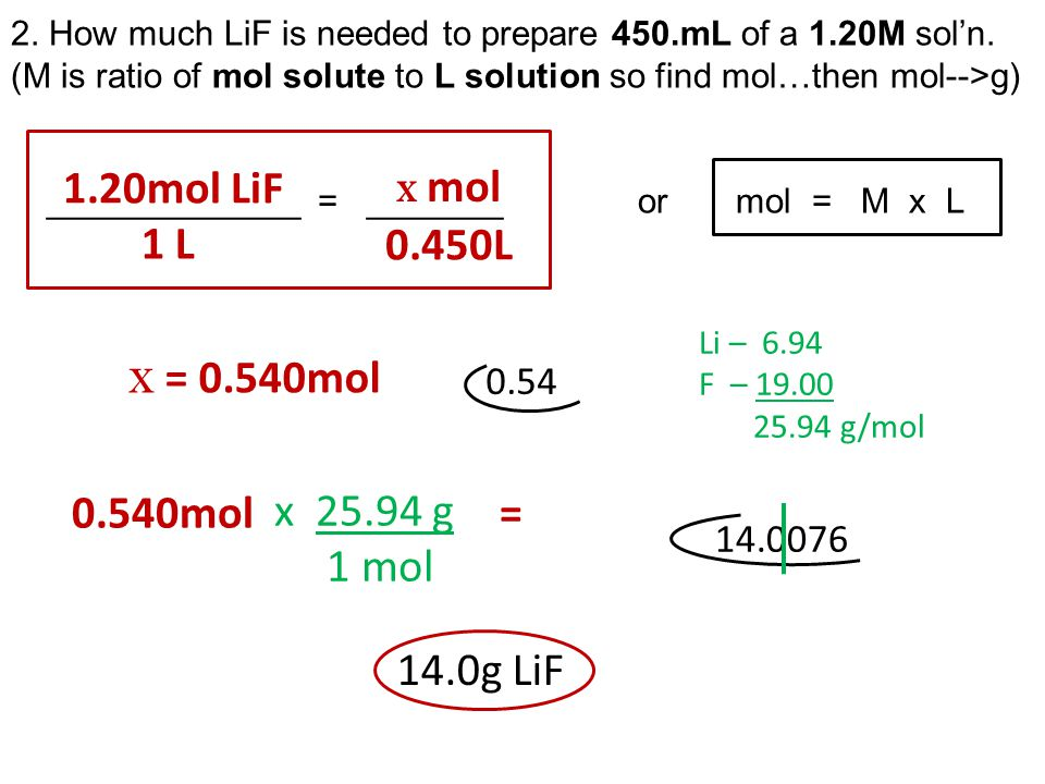 2. How much LiF is needed to prepare 450.mL of a 1.20M sol'n. (M is ratio of mol solute to L solution so find mol…then mol-->g) _____________ = ______