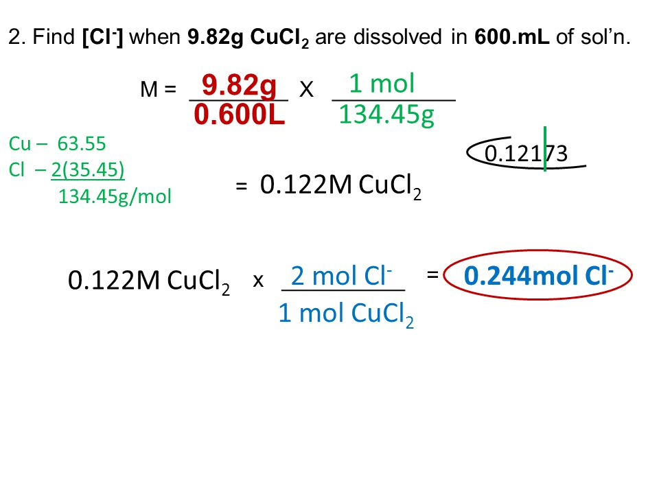 2. Find [Cl - ] when 9.82g CuCl 2 are dissolved in 600.mL of sol'n. M = ________ X __________ 9.82g 0.600L Cu – 63.55 Cl – 2(35.45) 134.45g/mol 134.45