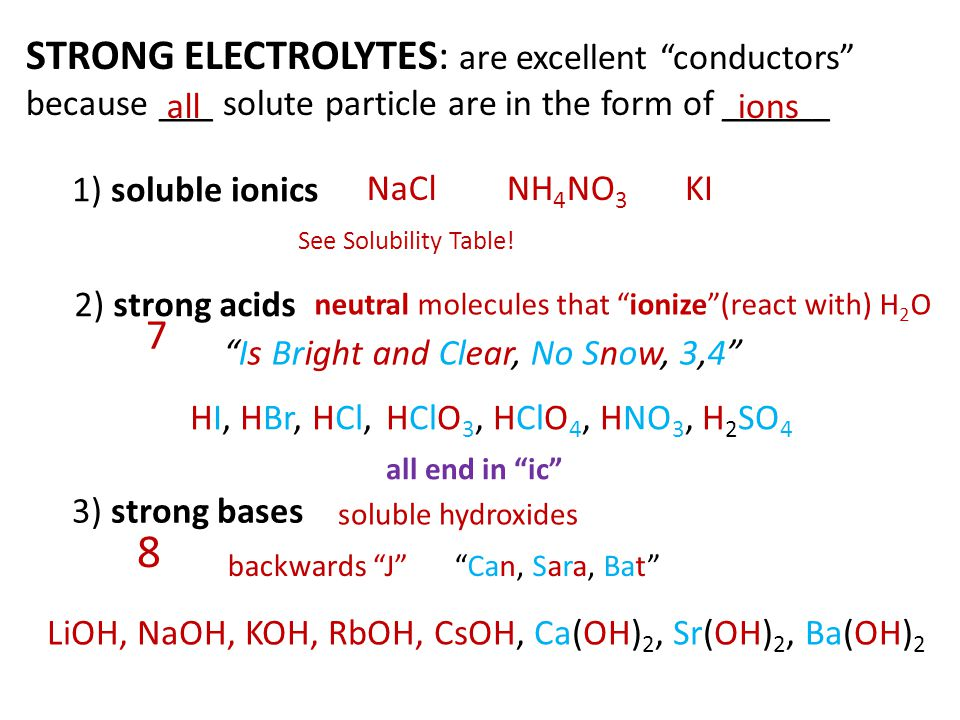 "STRONG ELECTROLYTES: are excellent ""conductors"" because ___ solute particle are in the form of ______ allions 1) soluble ionics NaClNH 4 NO 3 KI See S"