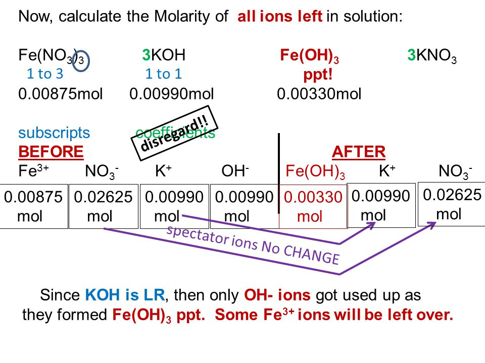 Now, calculate the Molarity of all ions left in solution: Fe(NO 3 ) 3 3KOH Fe(OH) 3 3KNO 3 ppt! 0.00875mol 0.00990mol 0.00330mol subscripts coefficien