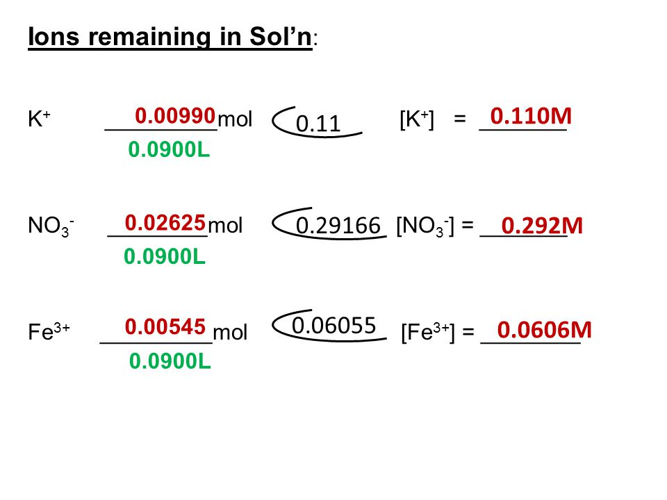 Ions remaining in Sol'n : K + _________mol [K + ] = _______ NO 3 - ________mol [NO 3 - ] = _______ Fe 3+ _________mol [Fe 3+ ] = ________ 0.00990 0.09
