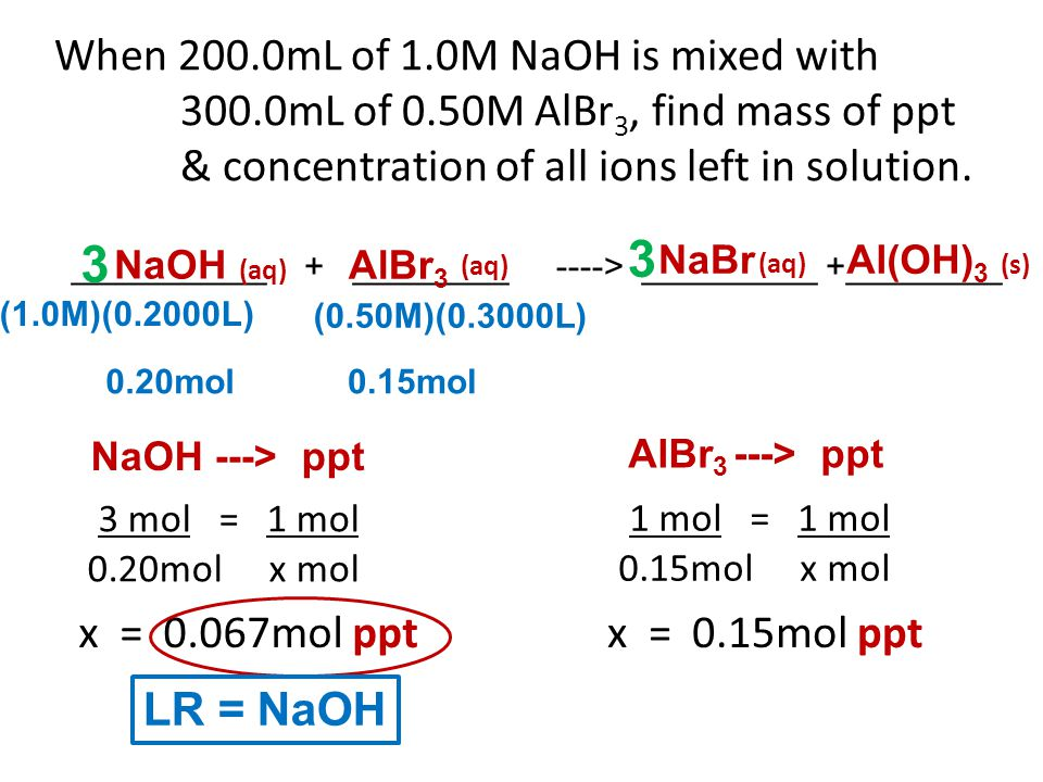 __________ + ________ ----> _________ +________ When 200.0mL of 1.0M NaOH is mixed with 300.0mL of 0.50M AlBr 3, find mass of ppt & concentration of a
