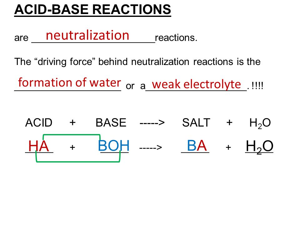 "ACID-BASE REACTIONS are ______________________reactions. The ""driving force"" behind neutralization reactions is the ___________________ or a__________"