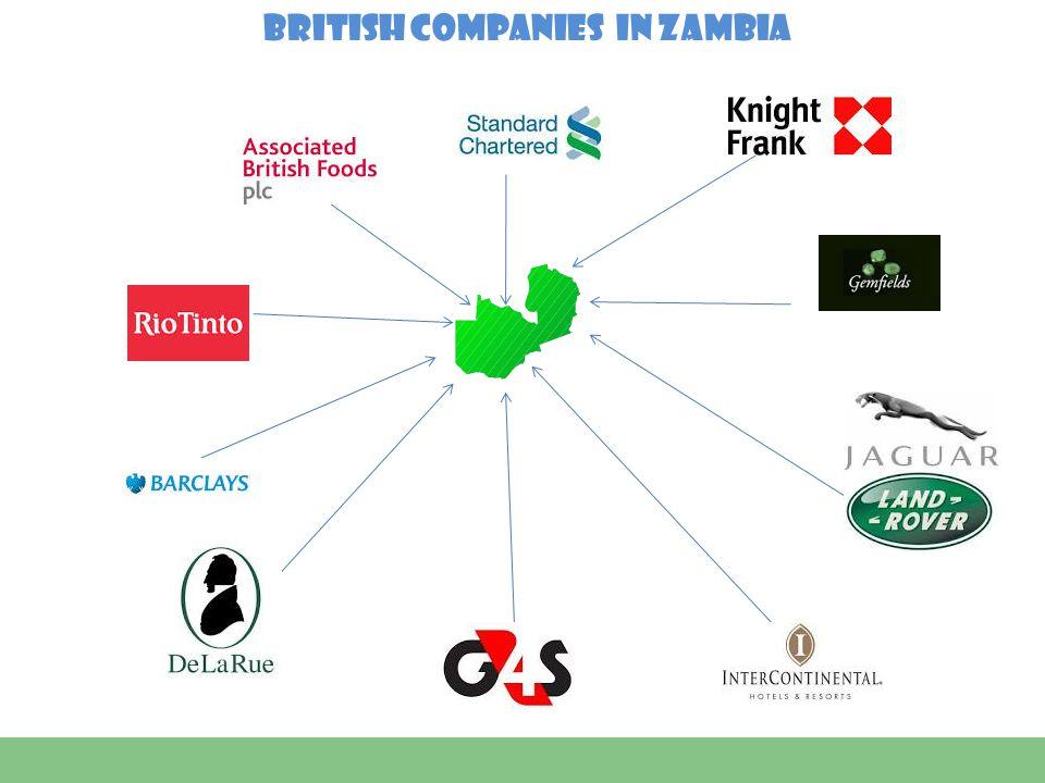 British companies in Zambia