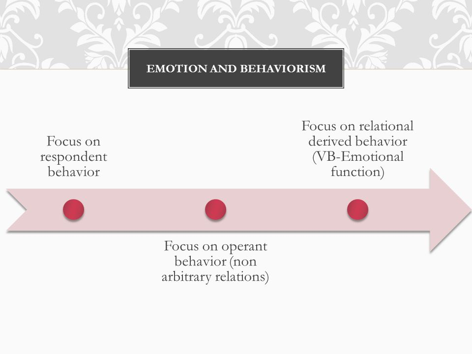 Behavior modification and ABA: Strategies to modify direct contingencies CBT: Strategies to modify intervening variables (thoughts) CBA: Strategies to transform the stimulus function EMOTION IN BEHAVIOR THERAPIES