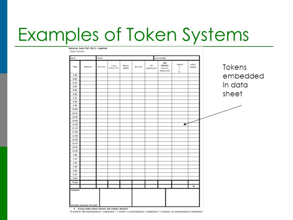Tokens embedded in data sheet