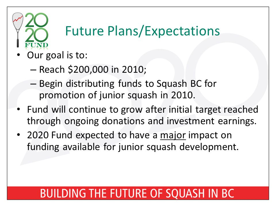 Future Plans/Expectations Our goal is to: – Reach $200,000 in 2010; – Begin distributing funds to Squash BC for promotion of junior squash in 2010.