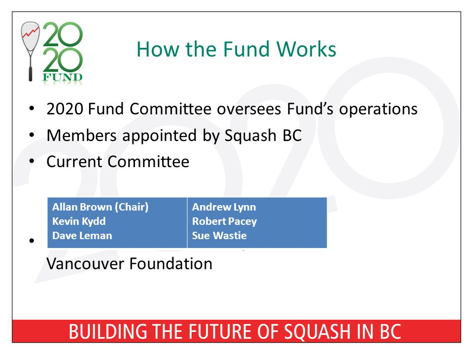 How the Fund Works 2020 Fund Committee oversees Fund's operations Members appointed by Squash BC Current Committee Funds held and invested by the Vancouver Foundation Allan Brown (Chair) Kevin Kydd Dave Leman Andrew Lynn Robert Pacey Sue Wastie