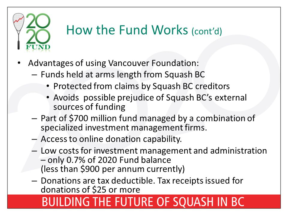 How the Fund Works (cont'd) Advantages of using Vancouver Foundation: – Funds held at arms length from Squash BC Protected from claims by Squash BC creditors Avoids possible prejudice of Squash BC's external sources of funding – Part of $700 million fund managed by a combination of specialized investment management firms.