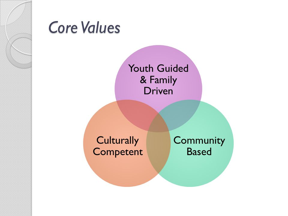 Core Values Youth Guided & Family Driven Community Based Culturally Competent