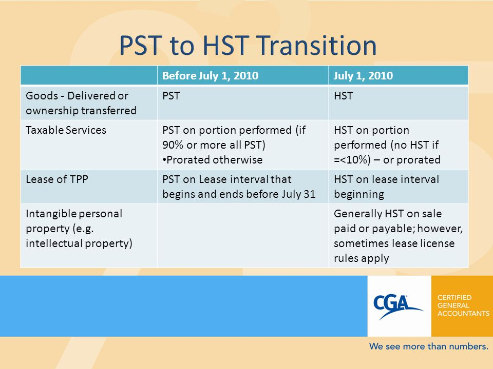Point 1 Point 2 Point 3 Point 4 Before July 1, 2010July 1, 2010 Goods - Delivered or ownership transferred PSTHST Taxable ServicesPST on portion performed (if 90% or more all PST) Prorated otherwise HST on portion performed (no HST if =<10%) – or prorated Lease of TPPPST on Lease interval that begins and ends before July 31 HST on lease interval beginning Intangible personal property (e.g.