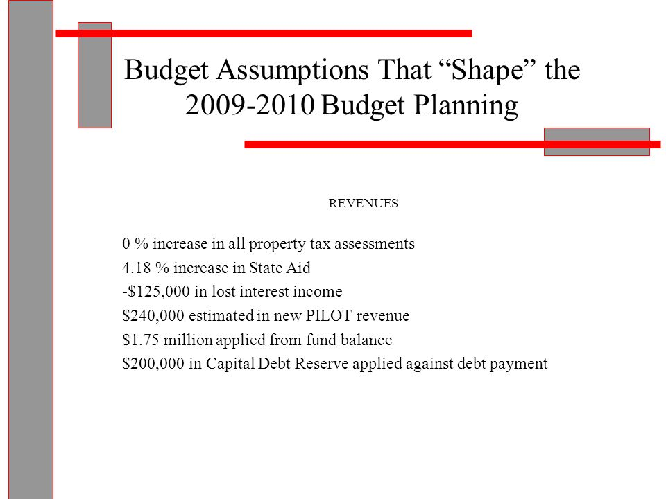 Budget Assumptions That Shape the 2009-2010 Budget Planning (cont'd) EXPENSES Increases in salaries 7 % increase in health insurance premiums 7 % contribution rate for TRS (reduced from 7.63 %) 11.51 % contribution rate for ERS (same estimate as current year) 4 % average increase in NERIC & BOCES charges