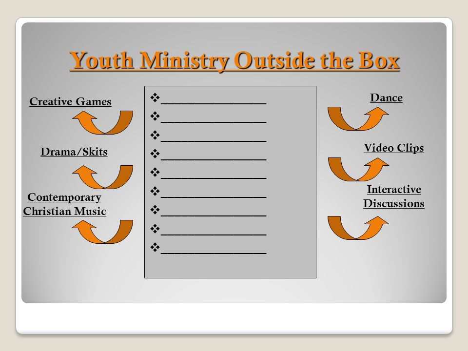  ________________ Youth Ministry Outside the Box Dance Video Clips Interactive Discussions Creative Games Drama/Skits Contemporary Christian Music