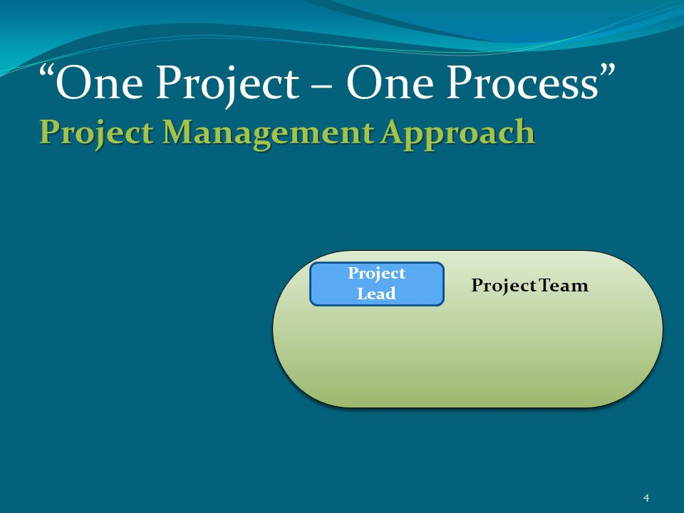 5 Project Management Approach One Project – One Process Project Management Approach Proponent Project Team Project Lead Authorizing Agency Team Members Subject Area Expert (Non Authorizing Agency)
