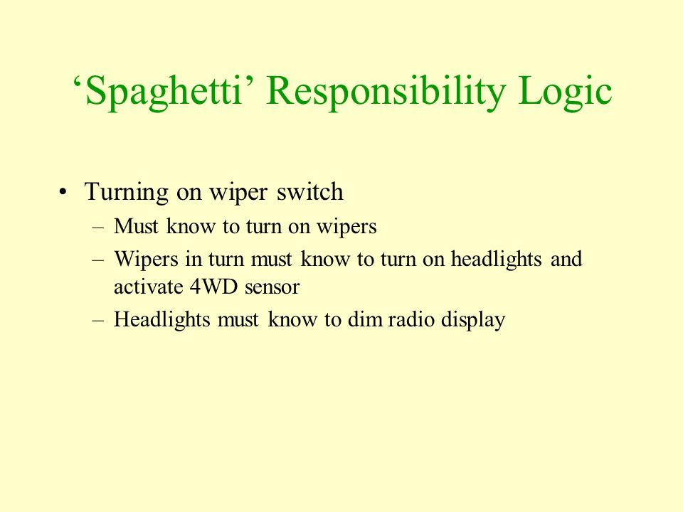 'Spaghetti' Responsibility Logic Turning on wiper switch –Must know to turn on wipers –Wipers in turn must know to turn on headlights and activate 4WD