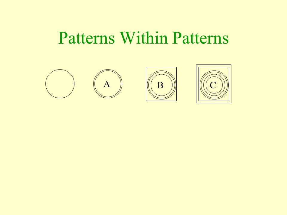 Patterns Within Patterns A BC