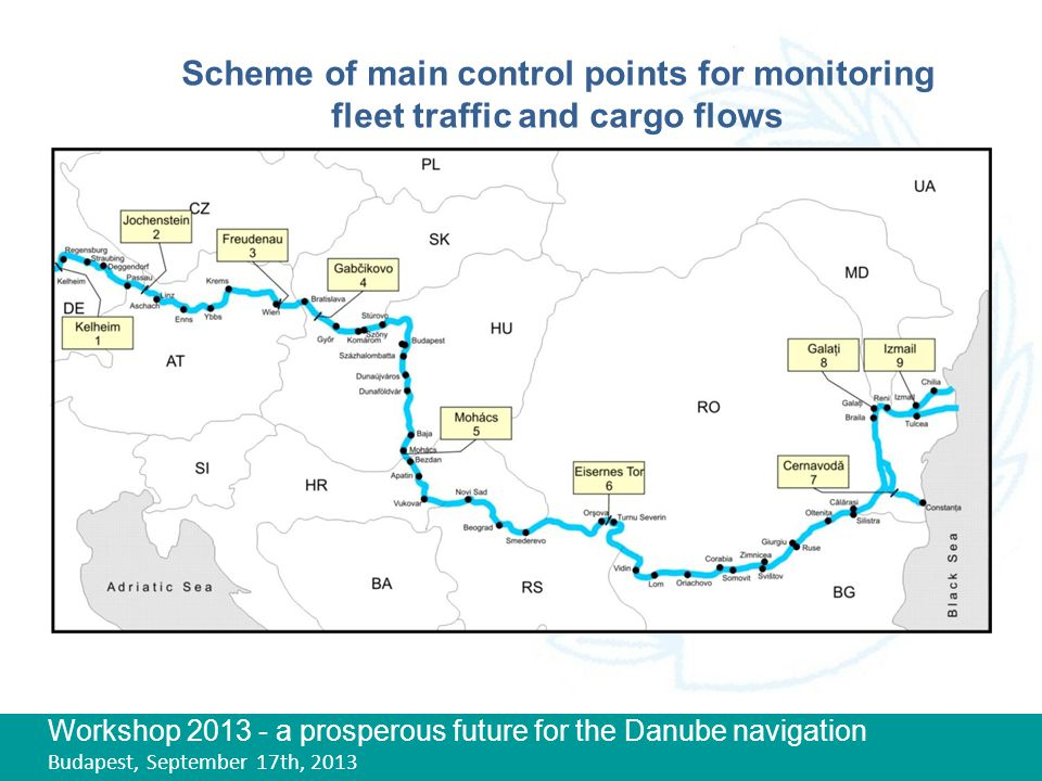 Workshop 2013 - a prosperous future for the Danube navigation Budapest, September 17th, 2013 Scheme of main control points for monitoring fleet traffic and cargo flows