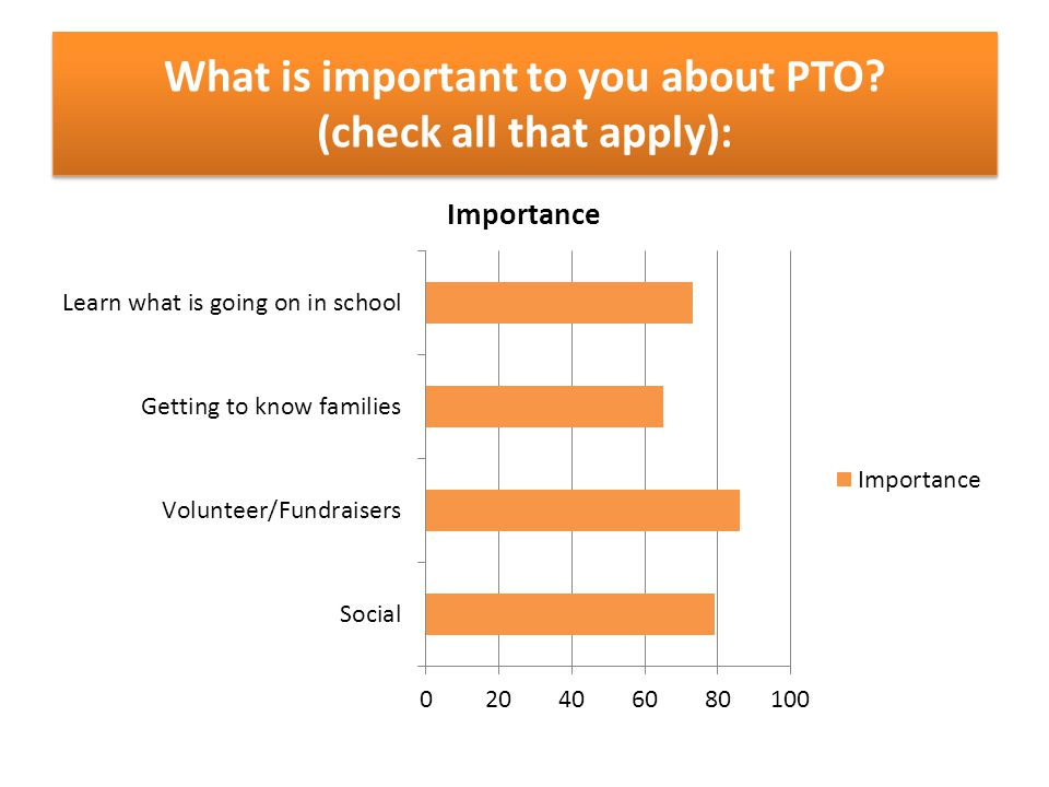 What is important to you about PTO (check all that apply):