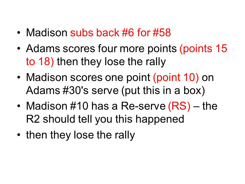 Madison subs back #6 for #58 Adams scores four more points (points 15 to 18) then they lose the rally Madison scores one point (point 10) on Adams #30