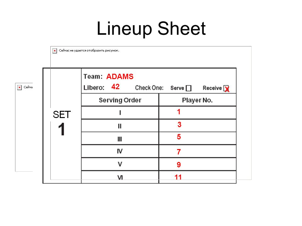 REMEMBER If you haven't gotten the lineup for both teams when 2 minutes are left in the warm-up period, tell this to the R2.