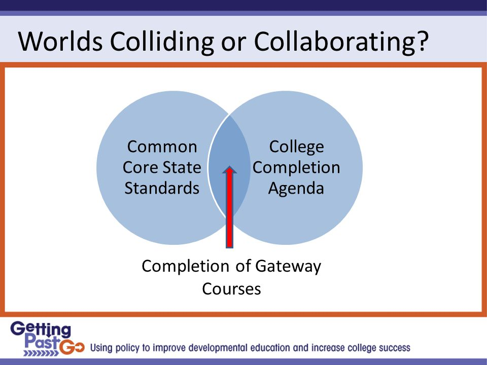 Early Intervention Models Provide college placement assessments in 11 th grade.