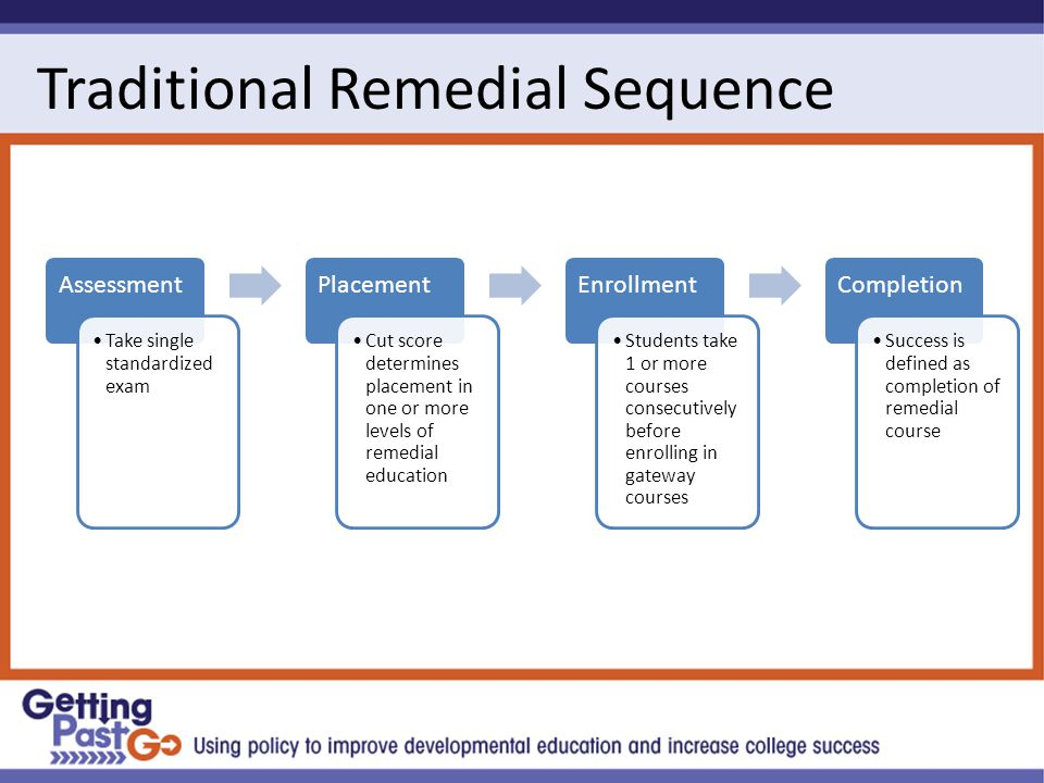 Traditional Remedial Sequence Assessment Take single standardized exam Placement Cut score determines placement in one or more levels of remedial education Enrollment Students take 1 or more courses consecutively before enrolling in gateway courses Completion Success is defined as completion of remedial course