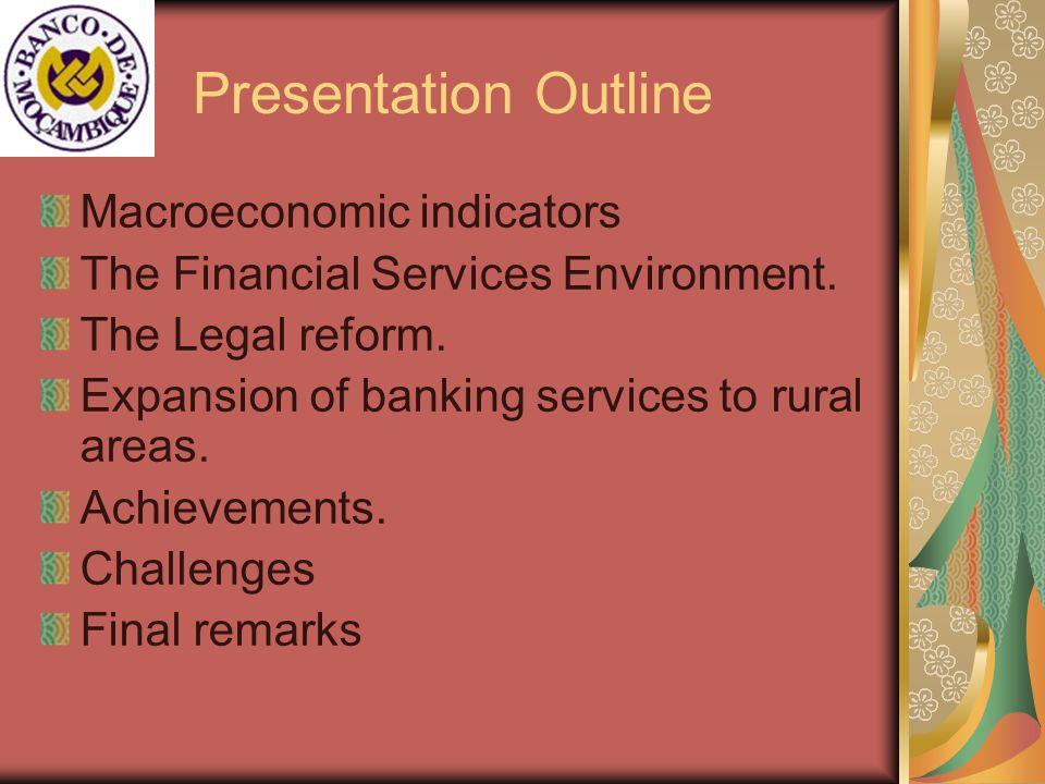 Macroeconomic indicators Population: 20.000.000 GDPper capita: USD 350 Inflation in 2006: 8.1% Exchange rate: 24.98MT/USD Urban population: 31% TSavings/GDP: 10.7% Credit/GDP: 30%
