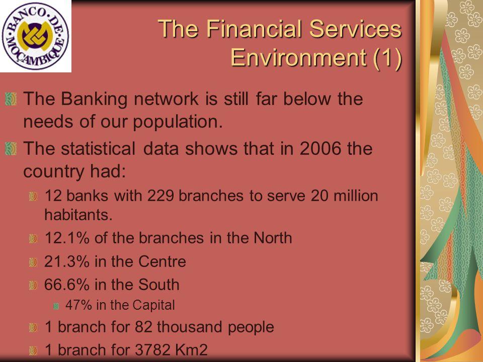 New geographical branch distribution 2007 Prov í nciaN º de Agências Percentagem Cidade de Maputo11143.36% Prov í ncia de Maputo 228.6% Gaza155.86% Inhambane155.86% Sofala2610.16% Manica145.47% Tete103.91% Zamb é zia 103.91% Nampula228.59% Cabo-Delgado72.73% Niassa41.56% Total256100.00%