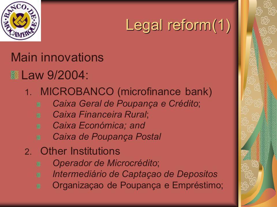 Legal reform(2) Decree 57/2004: Microfinace Regulation.