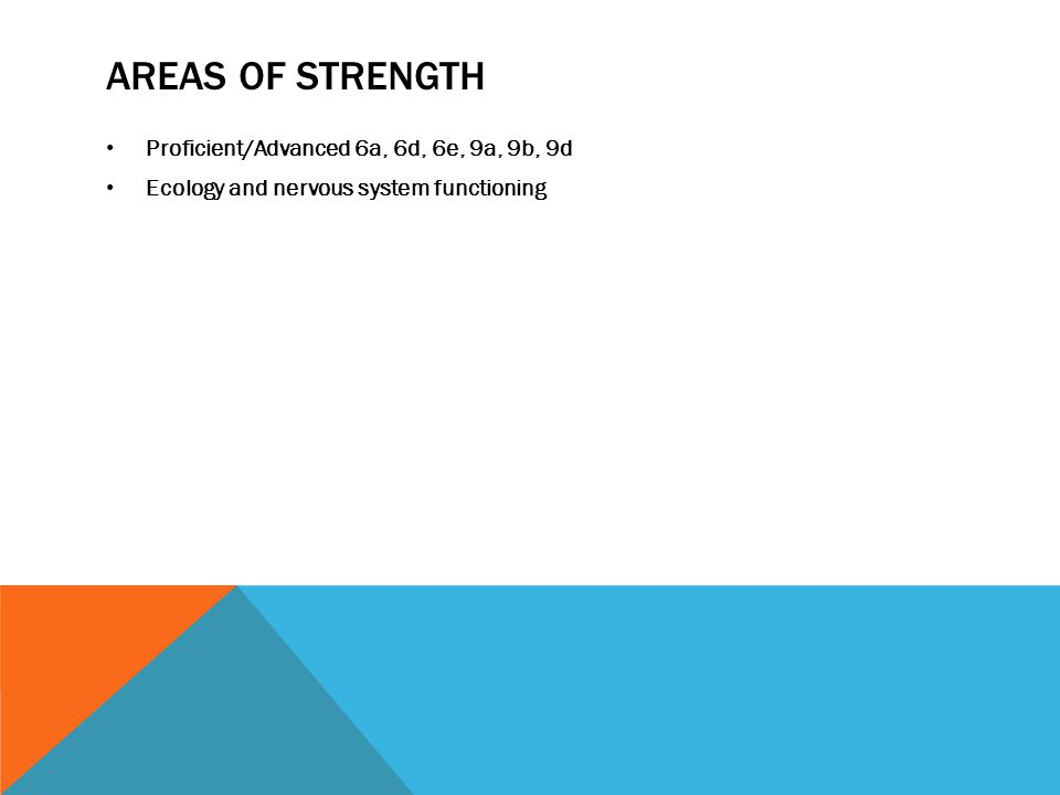 AREAS OF STRENGTH Proficient/Advanced 6a, 6d, 6e, 9a, 9b, 9d Ecology and nervous system functioning