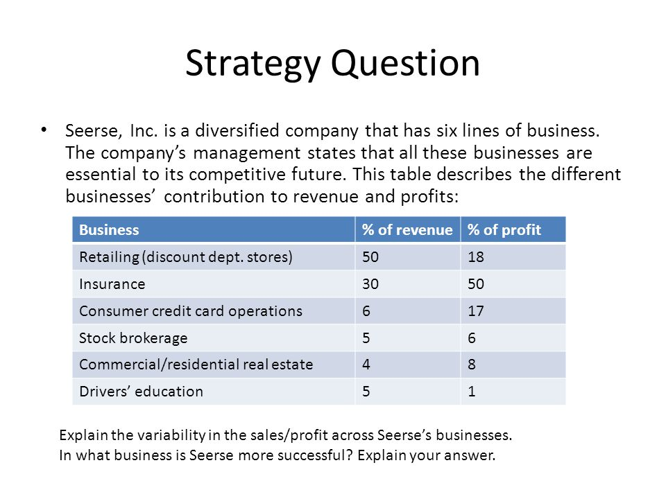 Strategy Question Seerse, Inc. is a diversified company that has six lines of business.