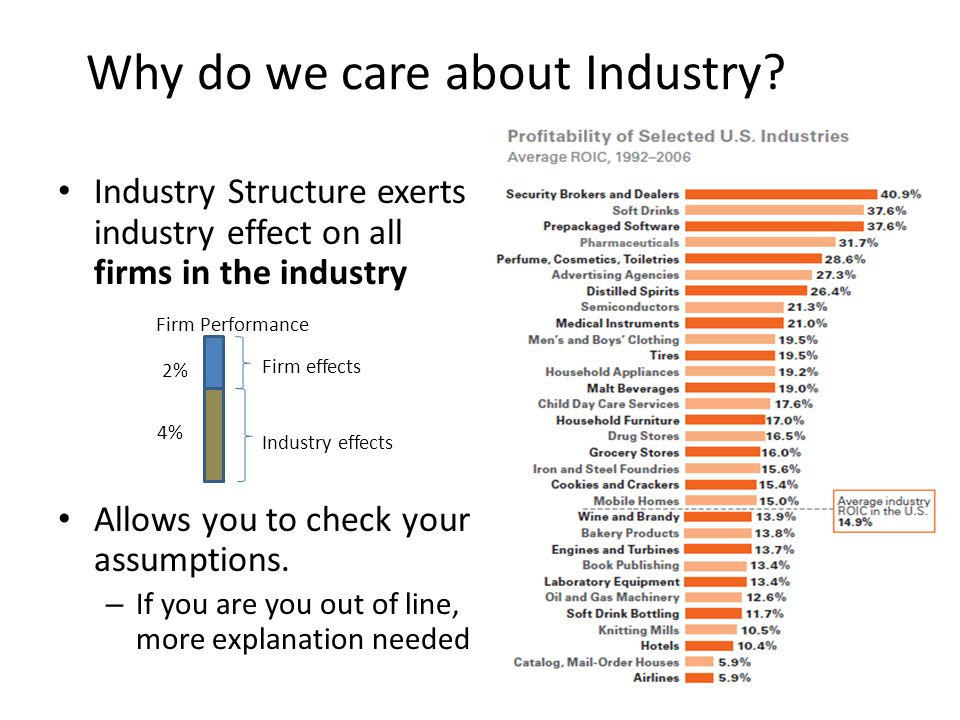 Ways of Knowing Industry overview – IBISWorld – Maybe market Research.com – smaller coverage Industry leaders – OneSource Interviews with industry professionals – Come prepared Lists of specific questions Limited amount of time End by asking What is something that I need to know that I have not asked yet?