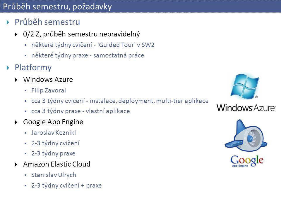  Znalosti  NSWI150 Virtualizace a cloud computing  speciálně část týkající se cloudů  http://data.ksi.ms.mff.cuni.cz/svn/NSWI150pub/index.html  C#, ASP.Net, Python  běžné věci na základní úrovni, copy-and-paste  Účty  Microsoft Account (Windows Live ID)  http://windows.microsoft.com/en-US/windows-8/microsoft-account#1TC=t1  Google Account  Amazon Account  !.