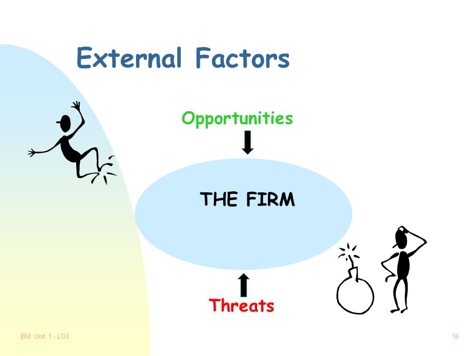 BM Unit 1 - LO315 Internal Factors Strengths THE FIRM Weaknesses