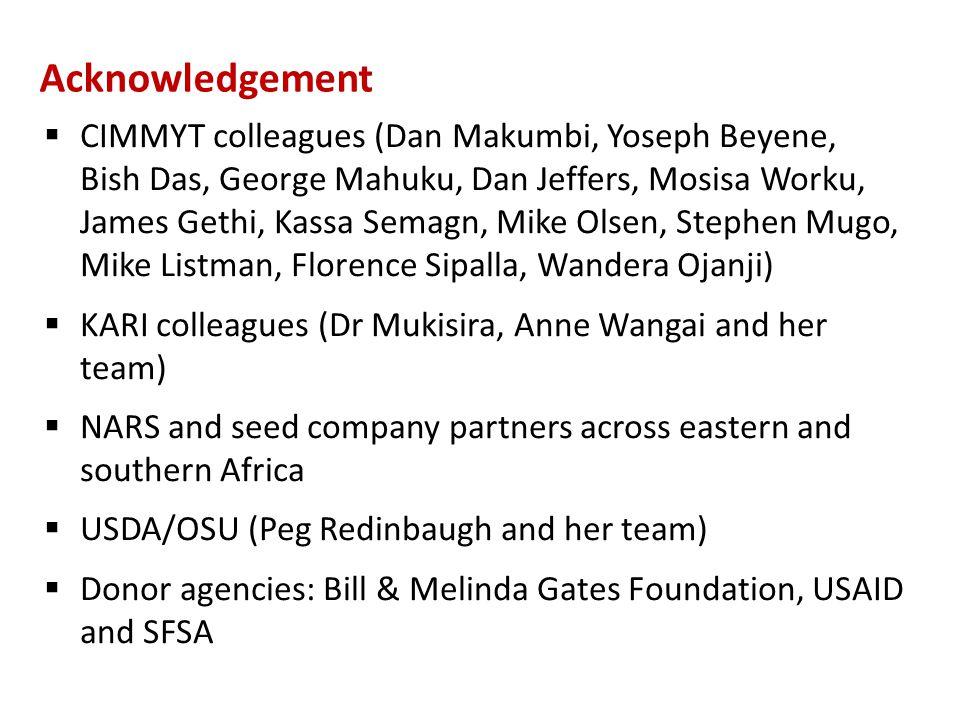 Acknowledgement  CIMMYT colleagues (Dan Makumbi, Yoseph Beyene, Bish Das, George Mahuku, Dan Jeffers, Mosisa Worku, James Gethi, Kassa Semagn, Mike O
