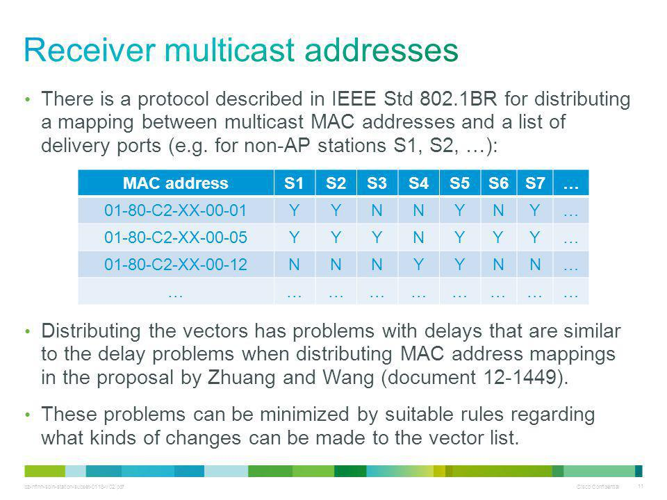 bz-nfinn-soln-station-subset-0113-v02.pdf Cisco Confidential 11 There is a protocol described in IEEE Std 802.1BR for distributing a mapping between m