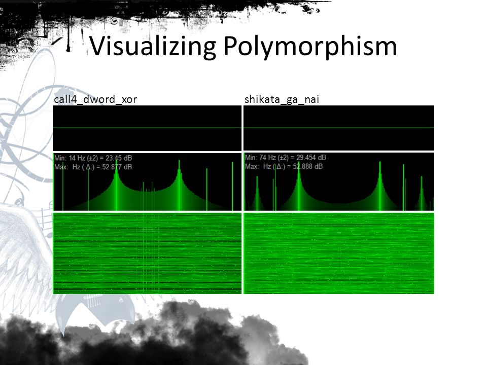 Tuning In Windowing the data allows us to find pure signals...