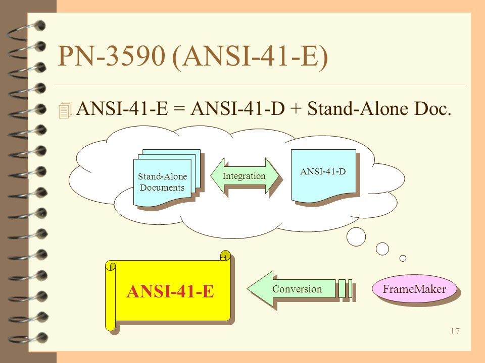 17 PN-3590 (ANSI-41-E) 4 ANSI-41-E = ANSI-41-D + Stand-Alone Doc. Stand-Alone Documents Stand-Alone Documents ANSI-41-D Integration ANSI-41-E FrameMak