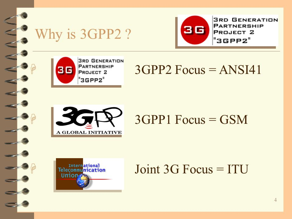 4 H 3GPP2 Focus = ANSI41 H 3GPP1 Focus = GSM H Joint 3G Focus = ITU Why is 3GPP2 ?