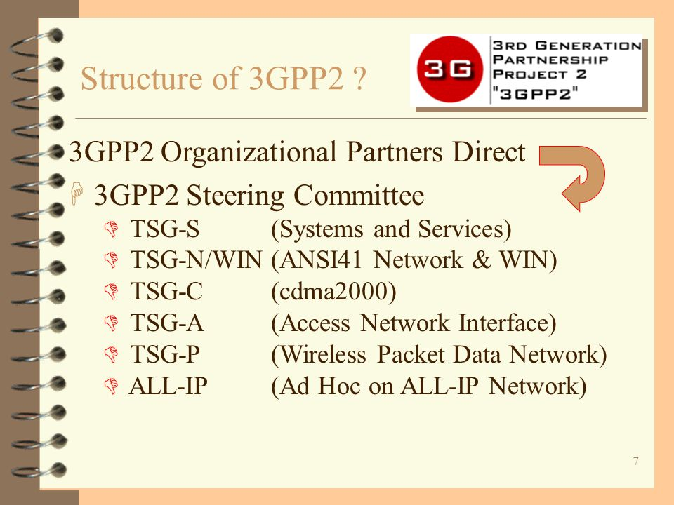 7 3GPP2 Organizational Partners Direct H3GPP2 Steering Committee D TSG-S (Systems and Services) D TSG-N/WIN(ANSI41 Network & WIN) D TSG-C (cdma2000) D